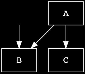 Example graph with multiple incoming edges to a branch node